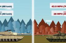Т-90-S vs M1A2 Abrams