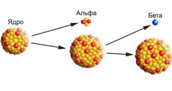 Промышленные радионуклиды. Особенности и утилизация